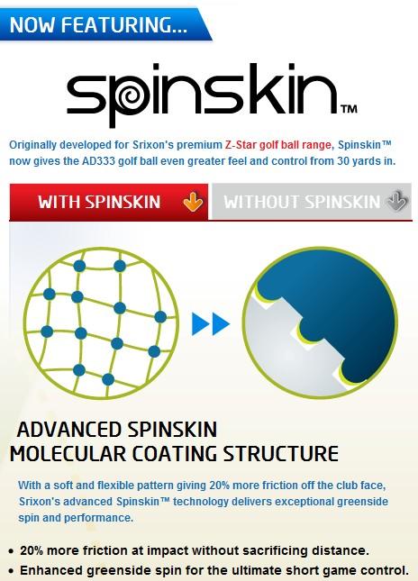 Srixon AD333 Technology