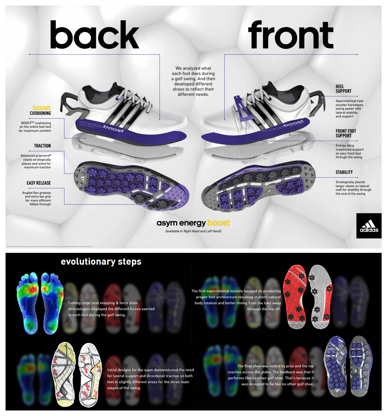timeless design 8cfc9 778fd adidas Asym Energy Boost Golf Shoes Left Handed White Core Black ...
