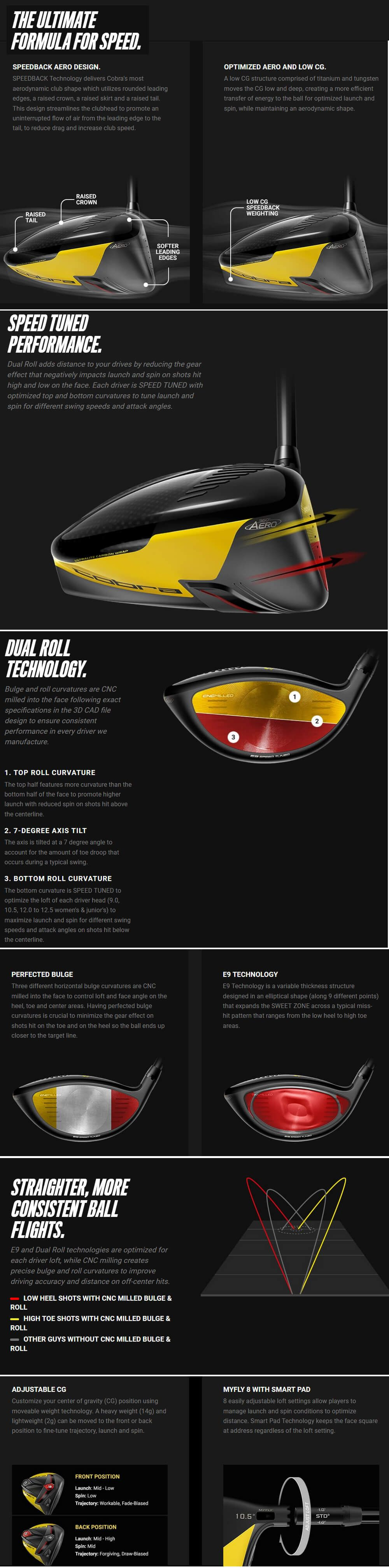 Cobra F9 Driver Technology