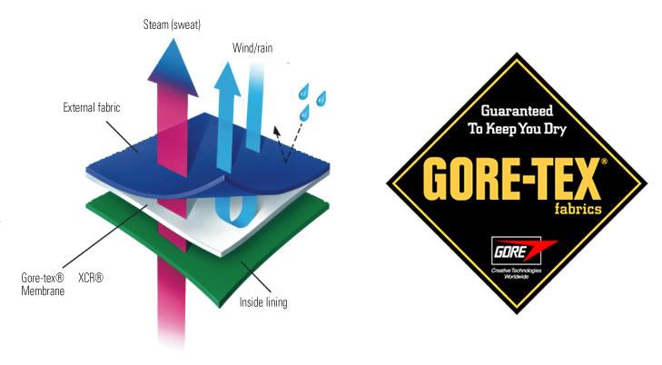 Gore-tex Waterproof Garments
