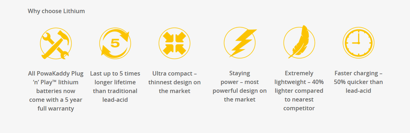 Why choose Lithium