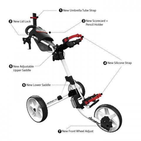 Clicgear 4.0 3-Wheel Push Golf Trolley