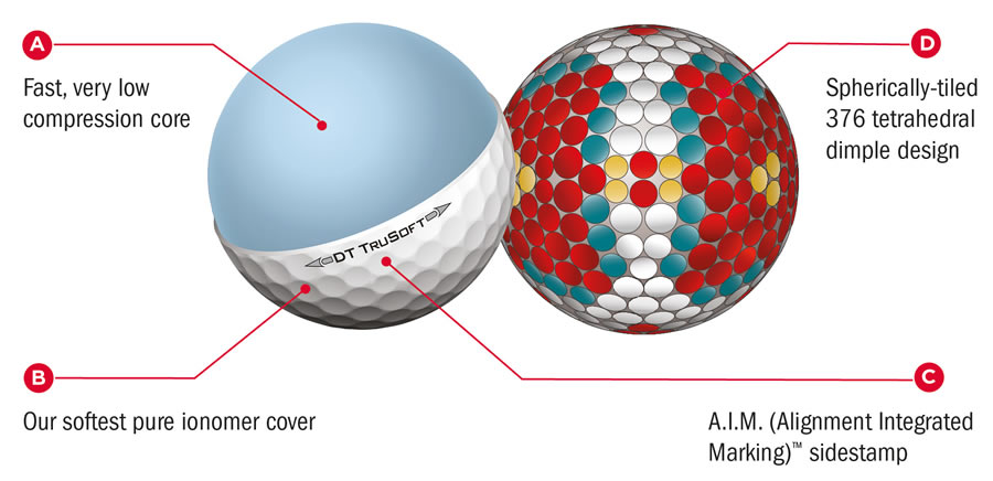 Titleist DT TruSoft Golf Ball Technology