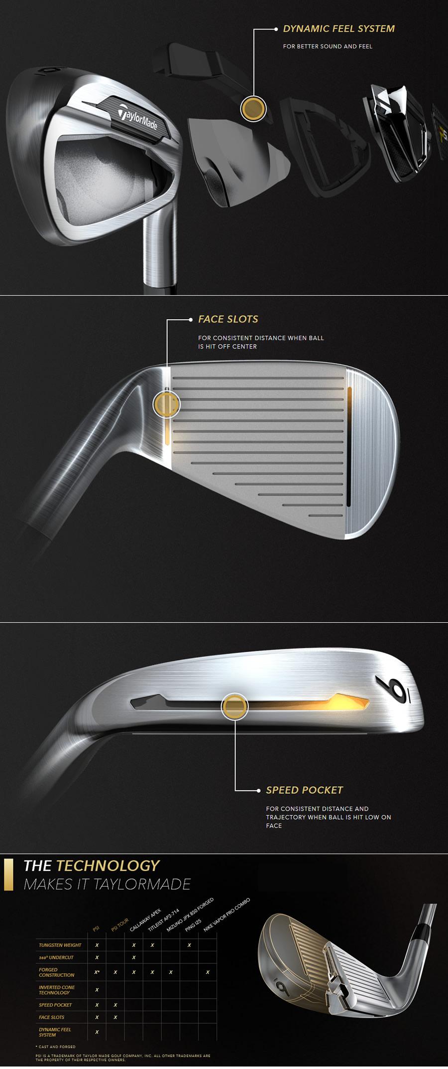 TaylorMade PSi Tour Golf Iron Technology