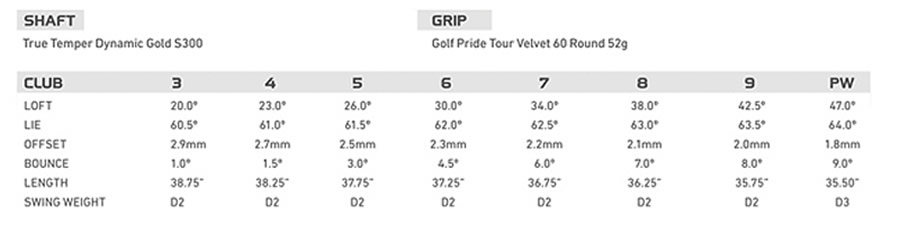 TaylorMade PSi Tour Golf Iron Spec