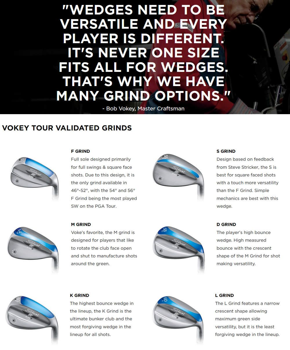 Titleist Vokey SM7 Grind Options