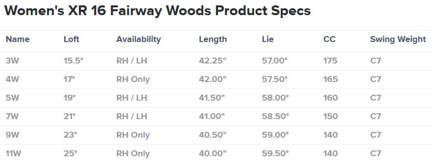 Callaway XR 16 Fairway Specification Ladies