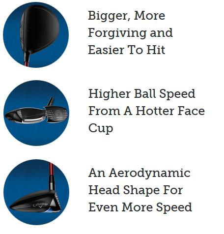 Callaway XR 16 Fairway Technology